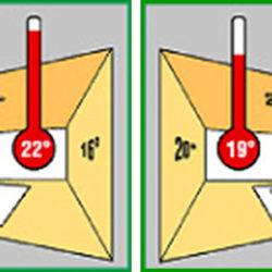 Inerzia termica